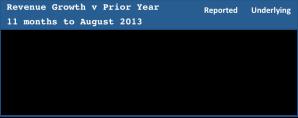 DMGT results1 2013